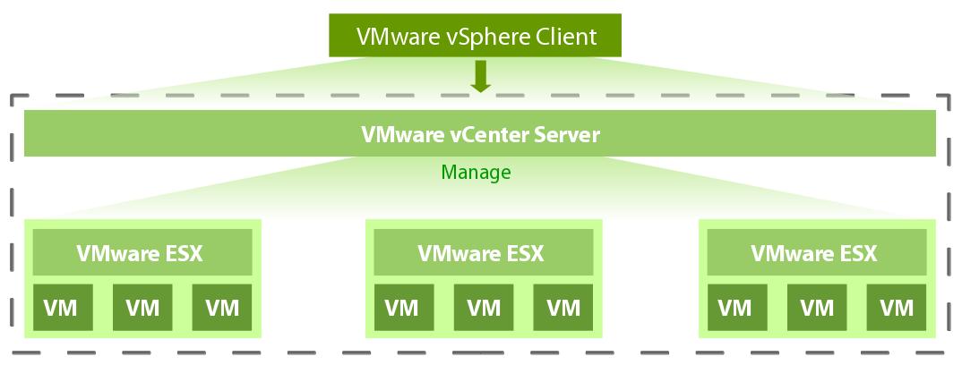 vSphere High Availability — IACBOX 1 0 documentation